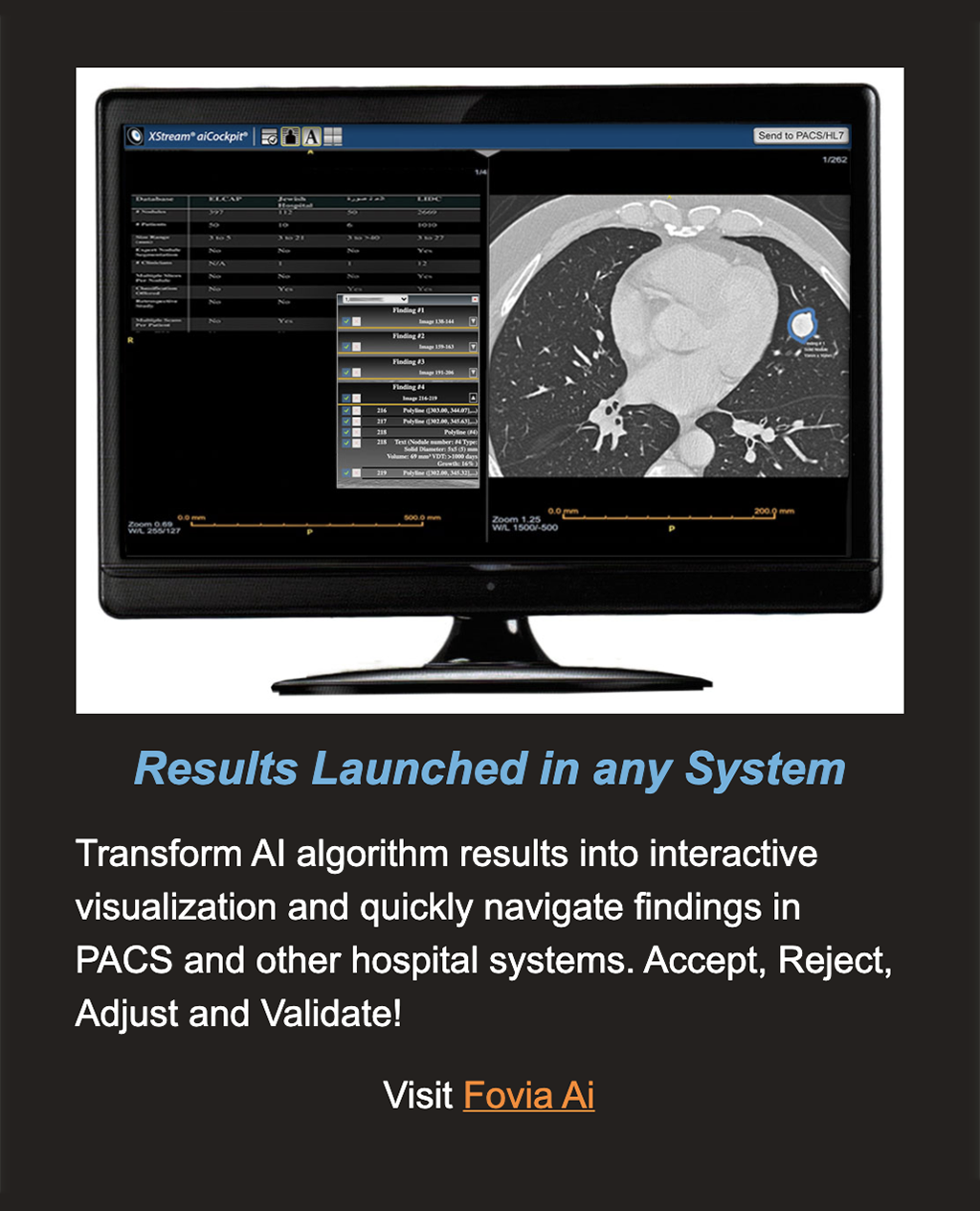 Results Launched in Any System